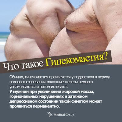 гинекомастия у мужчин, уменьшение груди у мужчин, липосакция груди, лечение гинекомастии