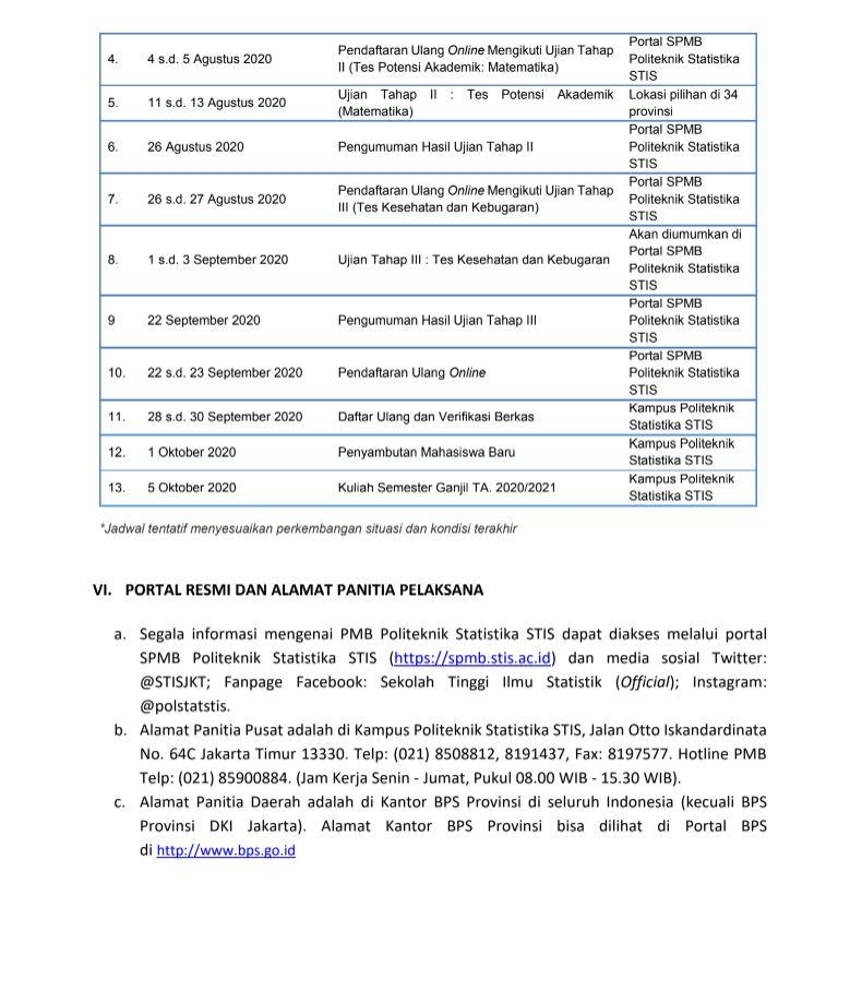 Penerimaan Calon Mahasiswa Status Ikatan Dinas Polteknik Statistika STIS Tahun Akademik 2020/2021