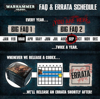 Big Faq Warhammer 40,000