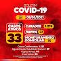Jaguarari: Boletim Epidemiológico  Foram registrados sete novos casos de Covid-19  e o número de óbitos subiu para 22.