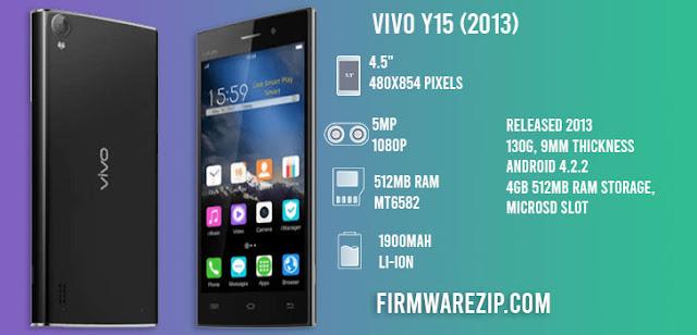 Vivo Y15 Firmware