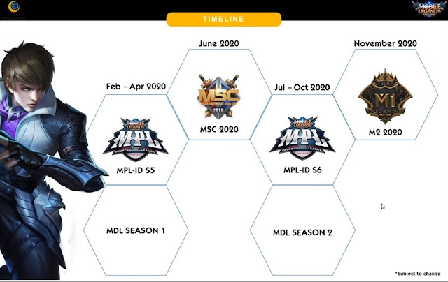 Jadwal Mobile Legends Professional Liga