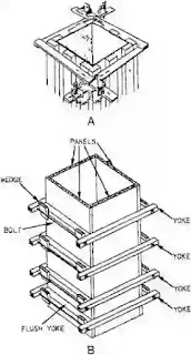 Form work, Good Requirements of Form Work, Loads on Form Work, Shuttering for Columns of form work, Form Work for Walls, Form work for stairs,