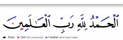 Fungsi Kamus  Bahasa Arab