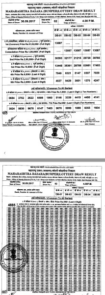 Lottery maharashtra gov in results