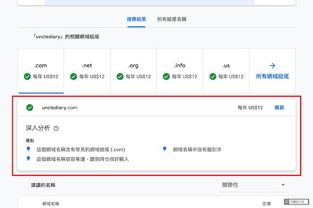 【網站 SEO】設定 Google Blogger/Blogspot 自訂網域,建立自己網站的專屬網址 - Google Domains 也提供基本的網域健檢