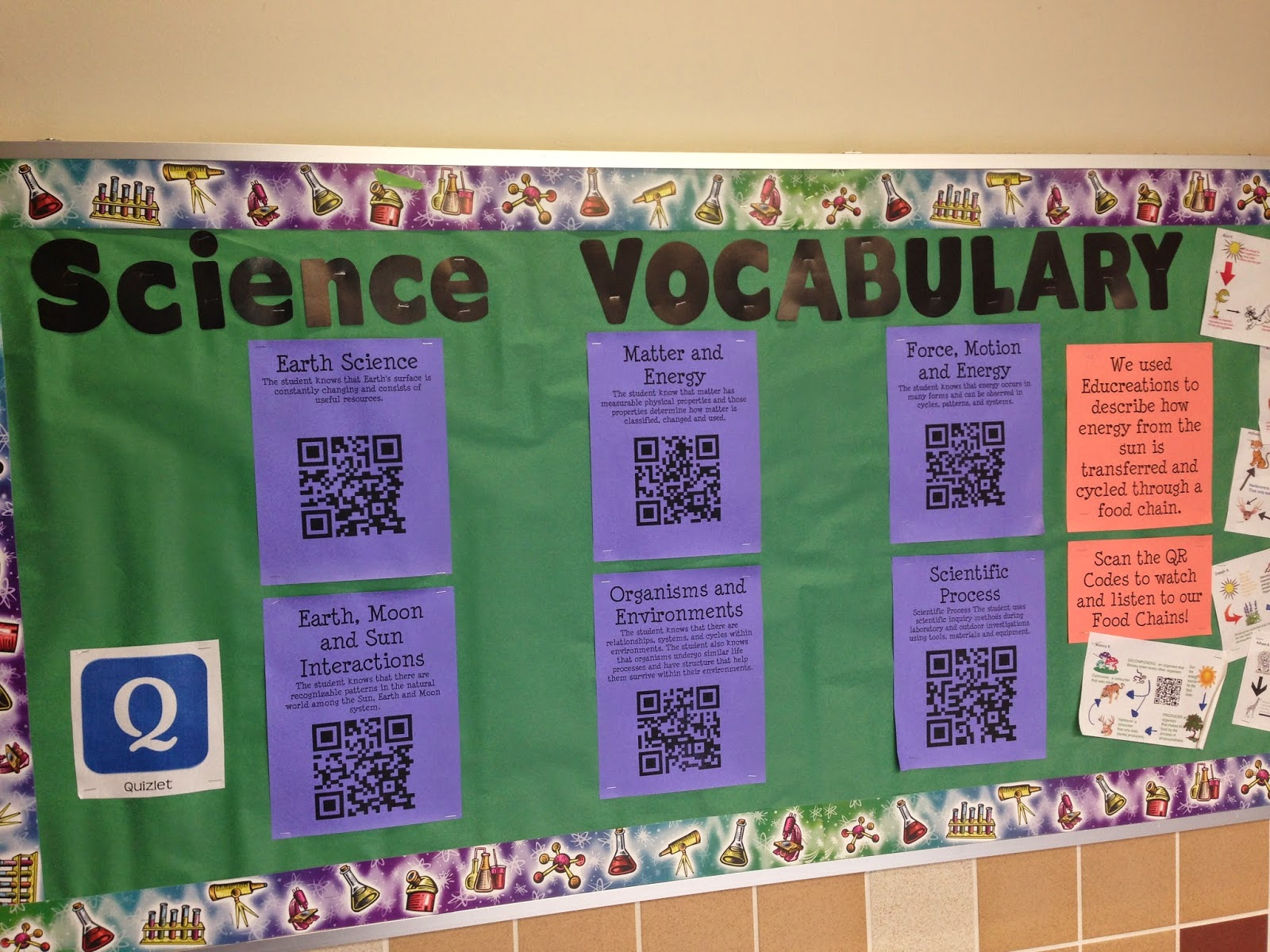 Batchko's Bytes: QR Code Vocabulary with Quizlet
