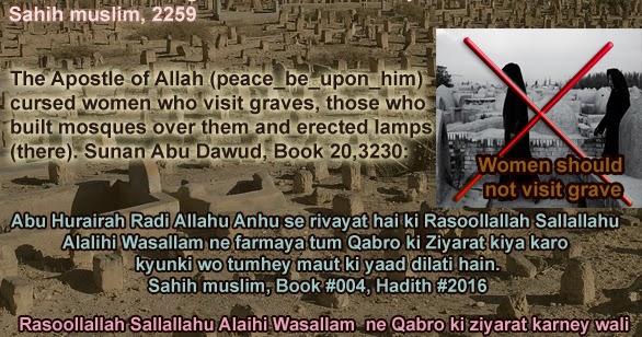 Only-Quran-Hadith ( Designed Quran And Hadith ): Mafhum-e