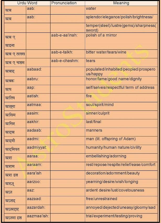 Hindi-to-English-dictionary-download