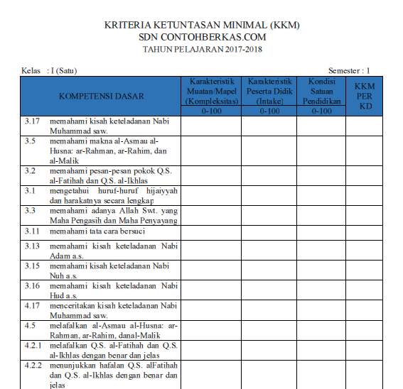 DOWNLOAD KKM PAI Kelas 1 2 3 4 5 6 SD/MI Kurikulum 2013 Revisi 2018