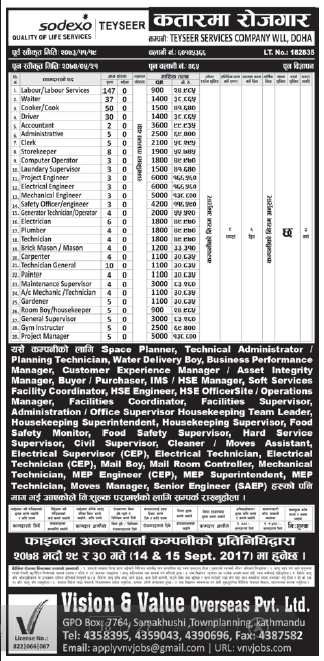 Jobs in Qatar for Nepali, Salary Rs 1,66,560