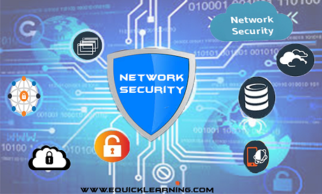 what-is-network-security-in-hindi