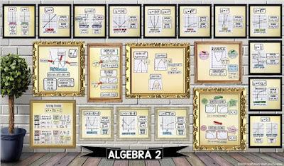 digital Algebra 2 word wall