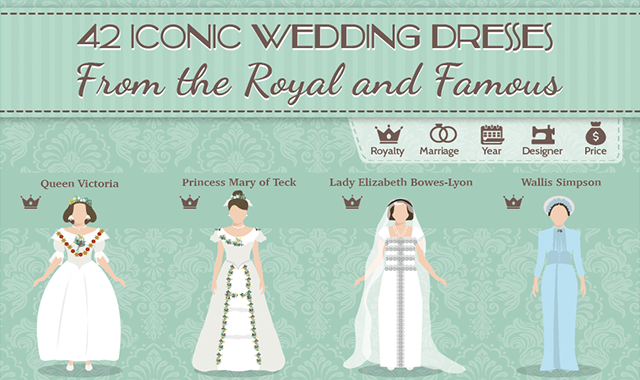 42 Iconic Wedding Dresses from the Royal and Famous #infographic