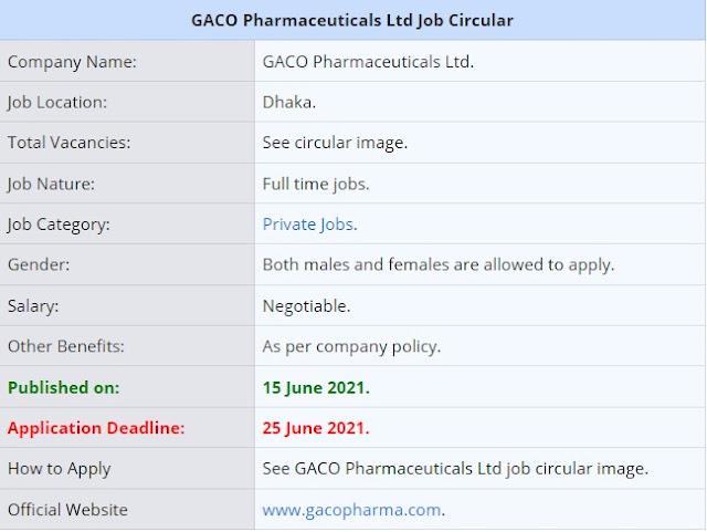 ই-জোন এইচআরএম লিমিটেড জব সার্কুলার 2021