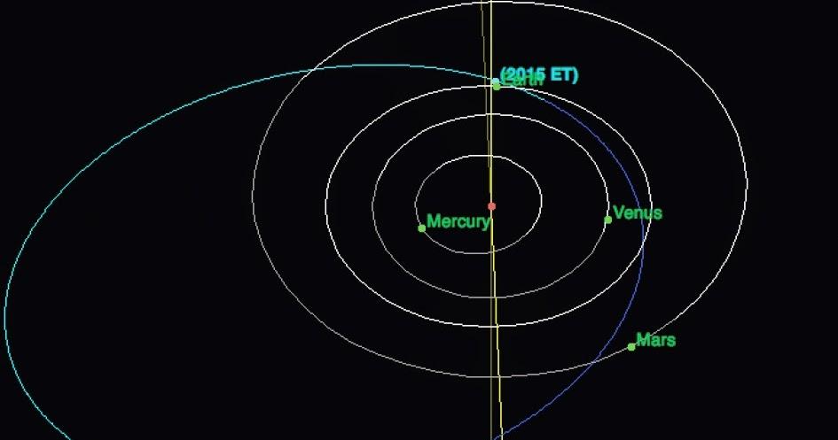 asteroid hitting the sun - photo #25