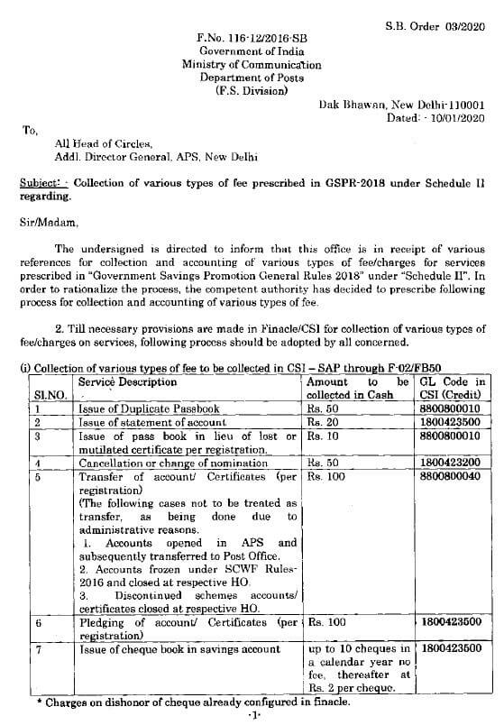 Revision of Interest rate for small saving schemes w.e.f. 01.01.2020