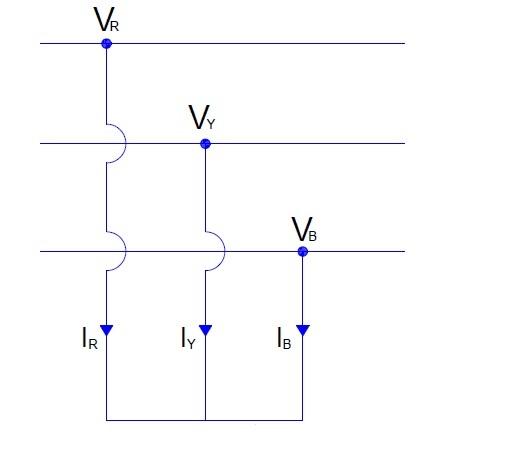 Symmetrical-Fault-1