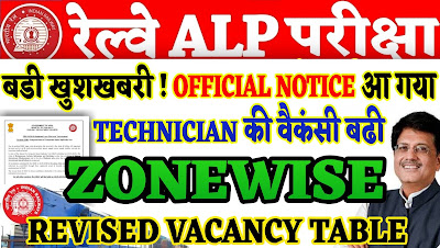Notice On Revision of vacancies for Alp Technician CEN 01/2018