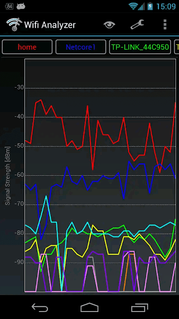 Wifi Analyzer - screenshot 2