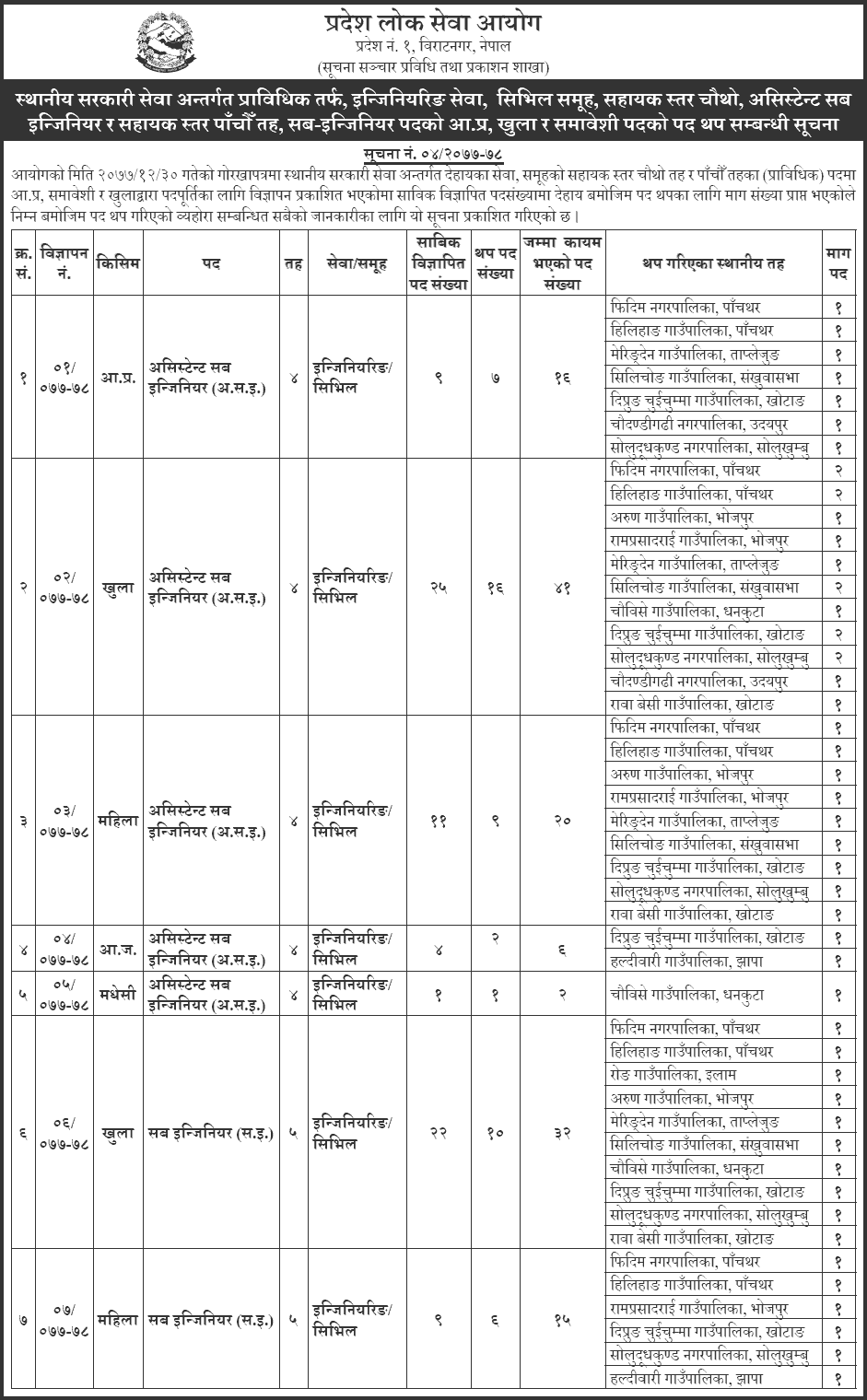 Province-1-Lok-Sewa-Aayog-Vacancy-for-4th-and-5th-Level-Assistant-(Engineering-Services)
