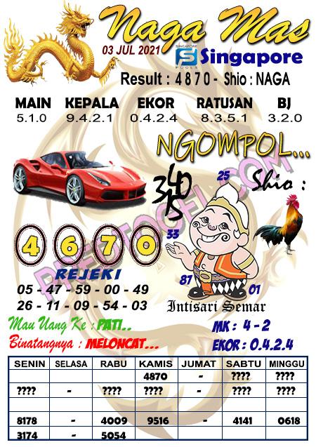 Syair Nagamas SGP Sabtu 03 juli 2021