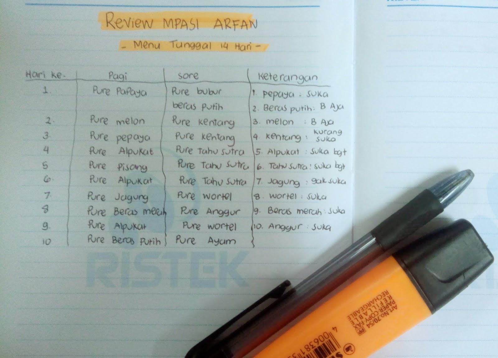 Diary Mpasi Arfan Menu Tunggal 14 Hari Mrs Dinastian