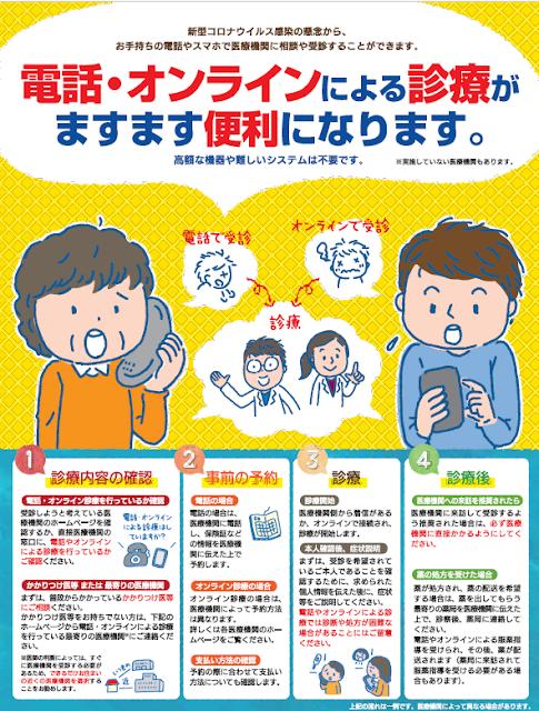Aktivitas warga Jepang selama Pandemi Covid-19, Prosedur Pemeriksaan Diri ke RS/Klinik secara Online