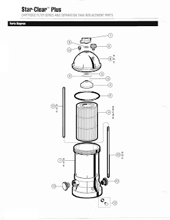 nitelyechos blog: cylinder tank
