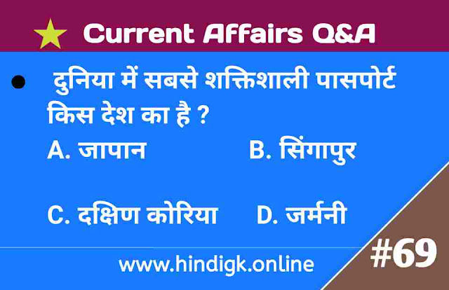 11 January 2021 Current Affairs In Hindi