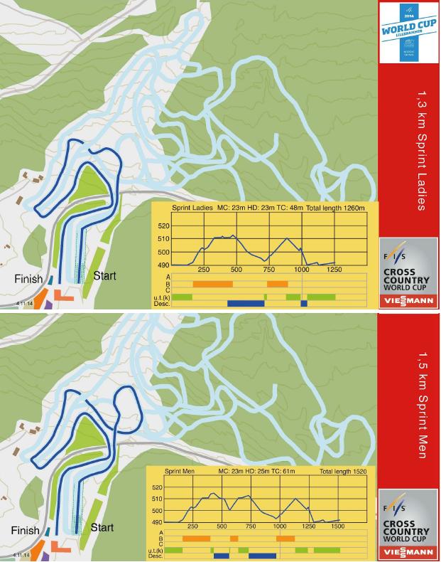 JAMO sport and pedagogy sporttia ja pedagogiikkaa FIS ski