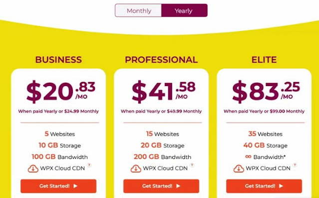 WPX hosting plans, pricing and features for the e-commerce website or other