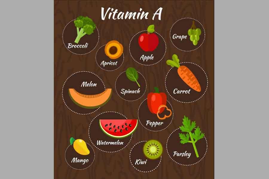 buah yang memiliki zat gizi vitamin A