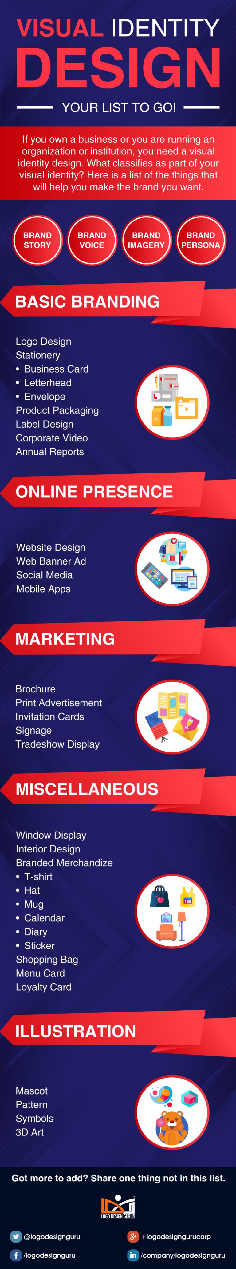 "Branding Goals: Visual Identity Design ""Why"" #infographic"