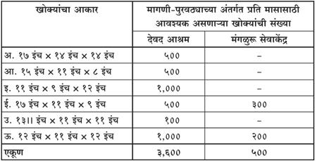 Dainik sanatan prabhat 05 04 16 for Dainik table