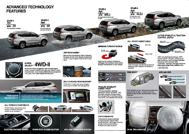 Kelebihan dan Fitur Keamanan dan Keselamatan Mitsubishi All New Pajero Sport 2016