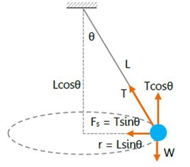 Hukum Newton gambar 20