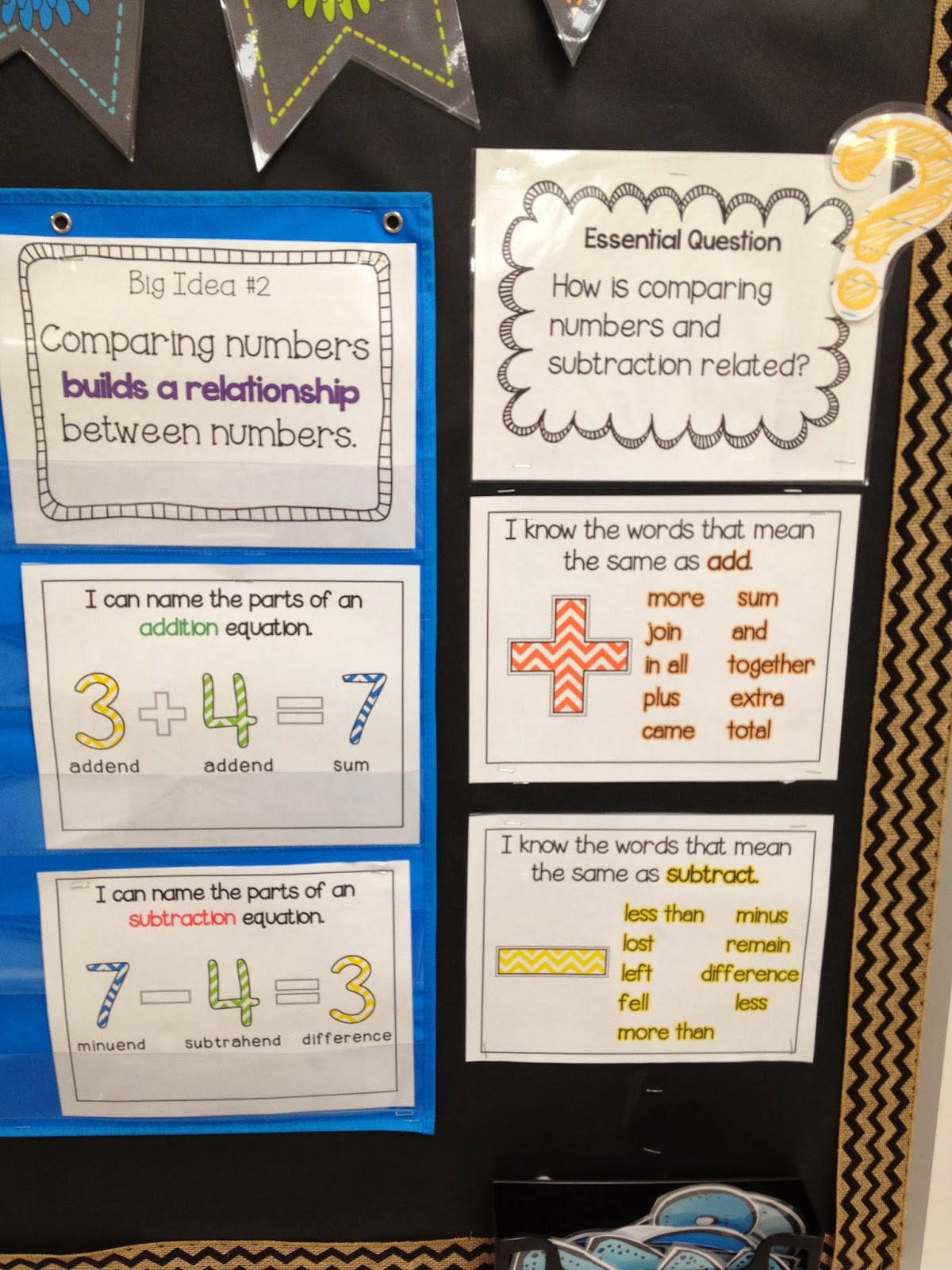 Guided Math in First Grade - Tunstall's Teaching Tidbits