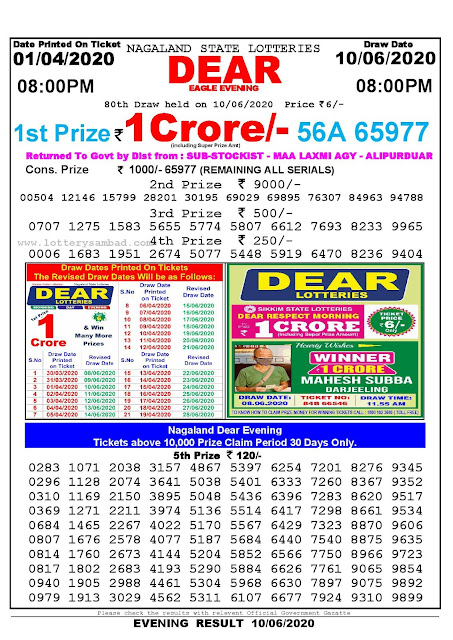 Nagaland State Lottery Sambad 01-04-2020 Today Result 8 PM
