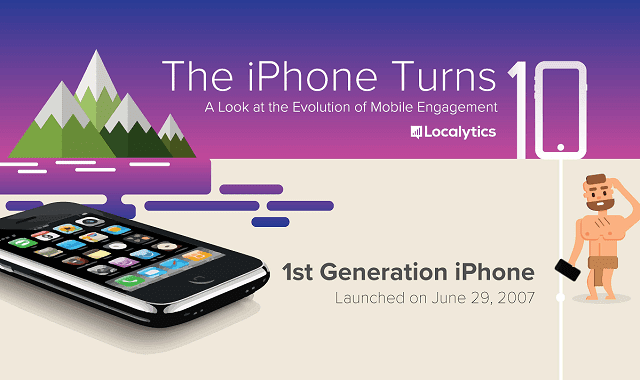 The iPhone Turns: A Look At The Evolution Of Mobile Engagement