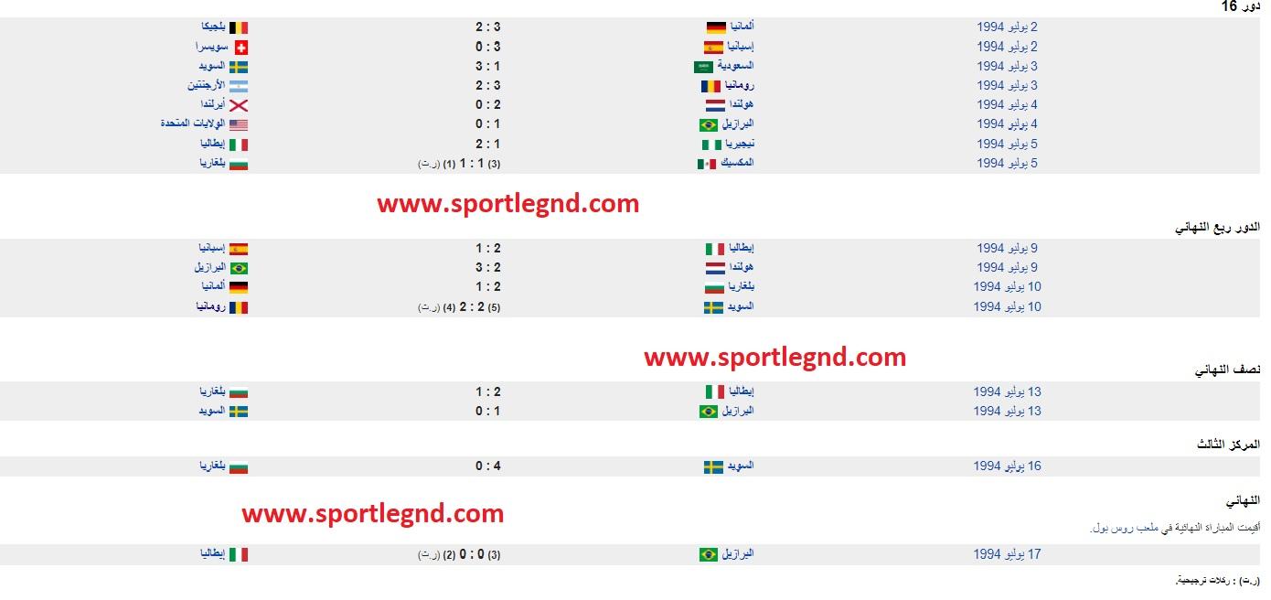نتائج كأس العالم 1994