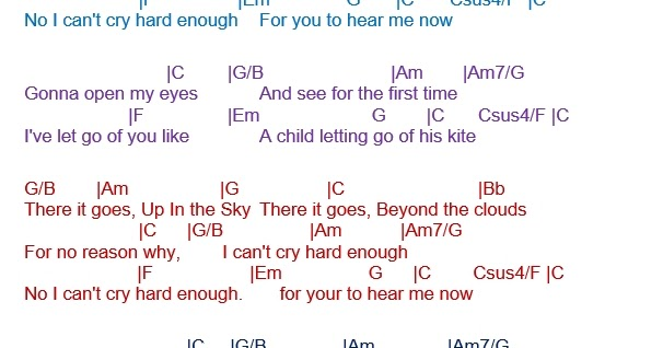 Latest Guitar Chord William Brothers Cant Cry Hard Enough Chords