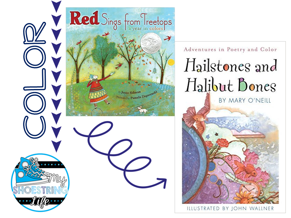 Poetry Recommendations - Ramona Recommends