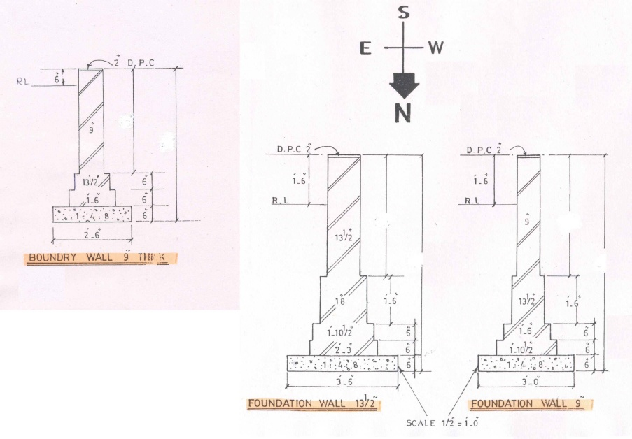 how to Build a Single Storey House construction guide