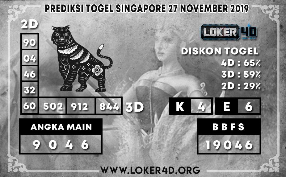PREDIKSI TOGEL SINGAPORE LOKER4D 27 NOVEMBER 2019
