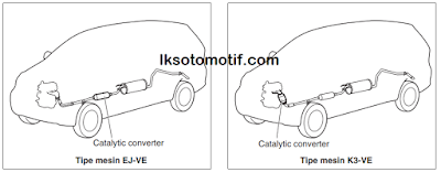letak catalytic converter mobil