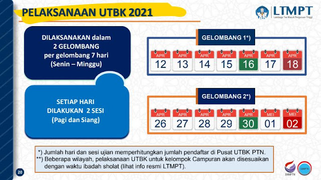 Kapan UTBK 2021 Dilaksanakan