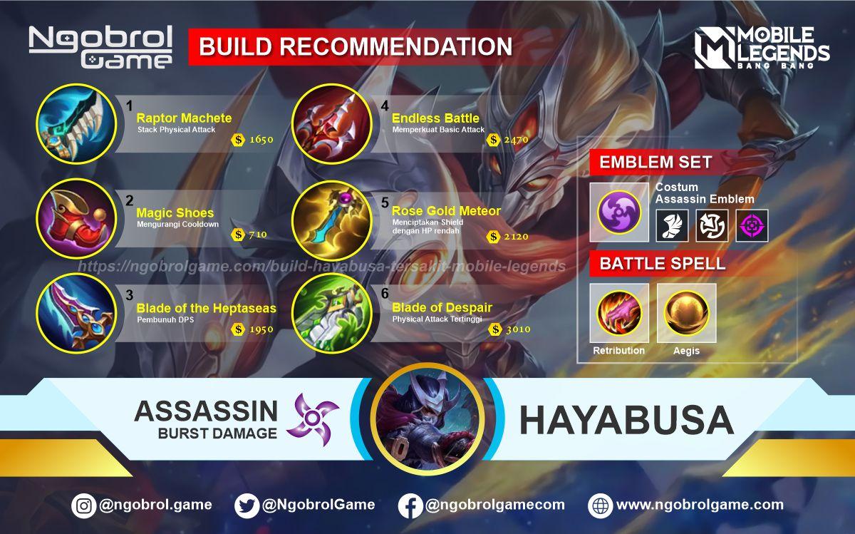 Build Hayabusa Top Global Tersakit Mobile Legends