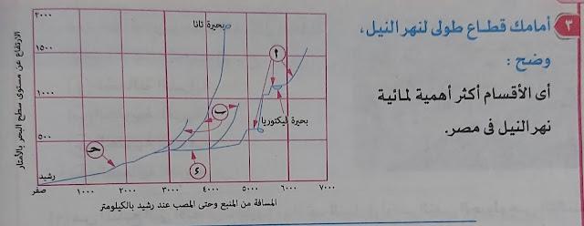 اولي ثانوي | امتحانات علي تضاريس مصر| الموقع ومظاهر سطح مصر | النظام الجديد | س و ج | اجيال الاندلس