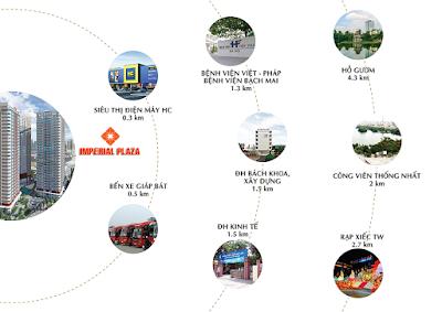 Vị trí dự án Imperial Plaza 360 Giải Phóng